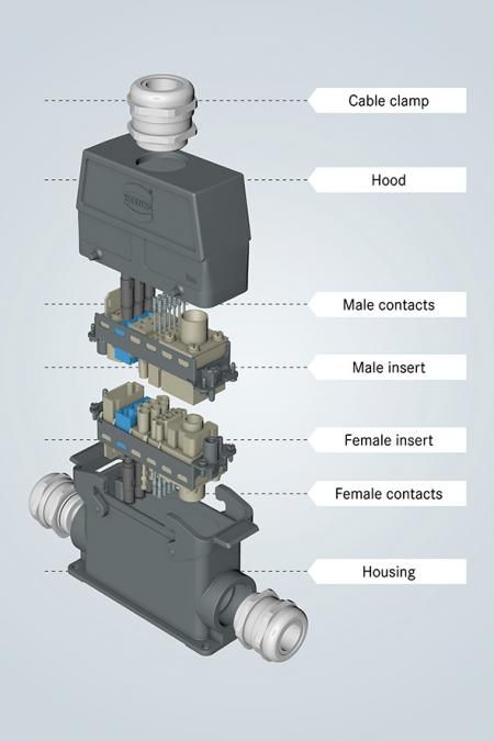 Han® industrial connectors
